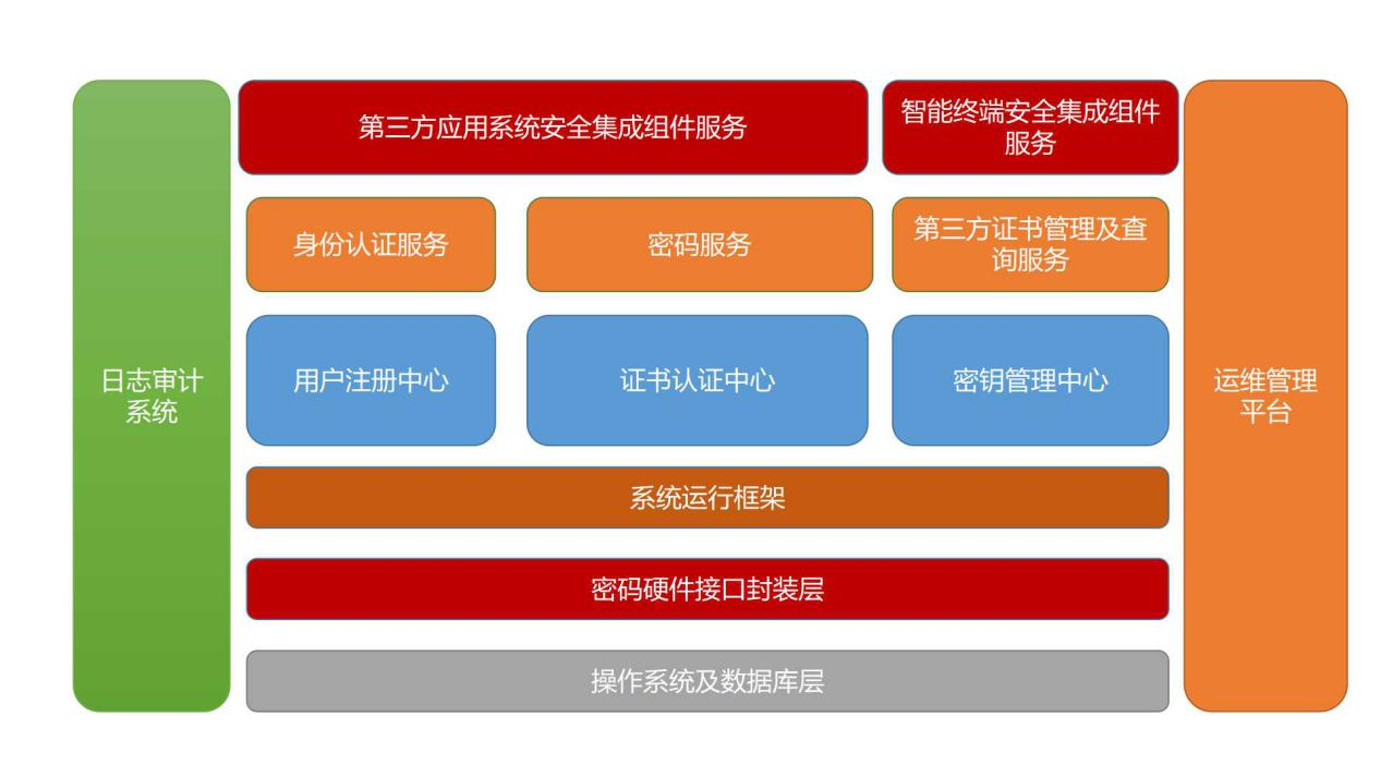 DJUIAP系統架構.jpg